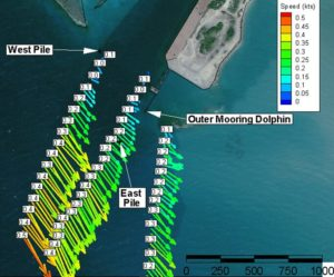 Real-Time Met-Ocean Monitoring System ADCP measurements