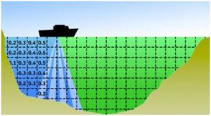 Real-Time Met-Ocean Monitoring System ADCP schematic