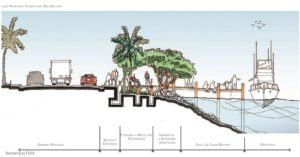 Miami Blueways Master Plan renderings