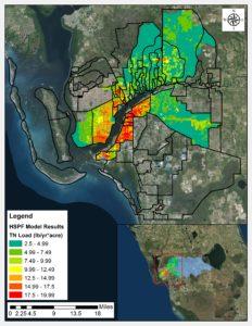 Priority Springs Model results