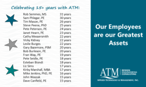 List of Applied Technology & Management's Employees who have spent 15+ years with the company